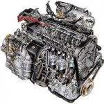 Двигатель B18C / B18B