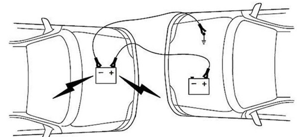 Сечение проводов для прикуривания